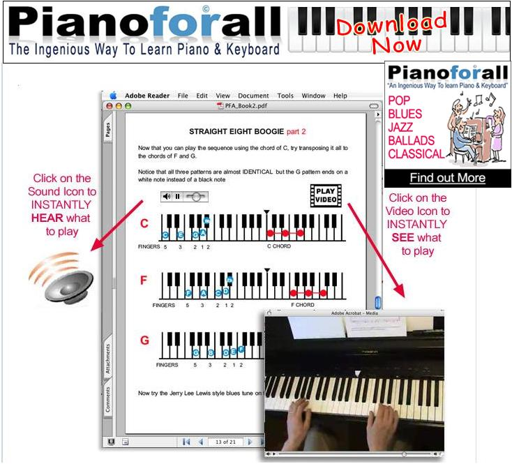 learn piano and piano music sheet